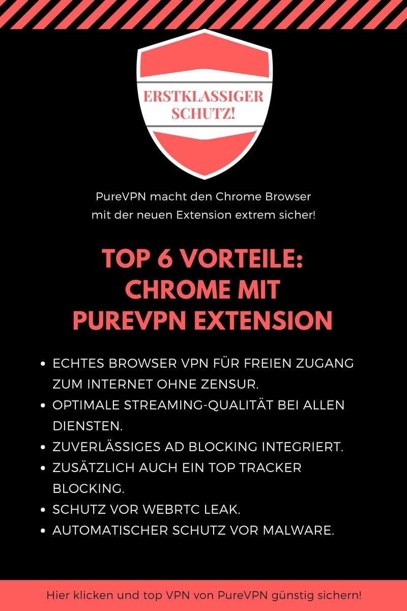 Die Vorteile der Chrome Extension von PureVPN auf einen Blick!