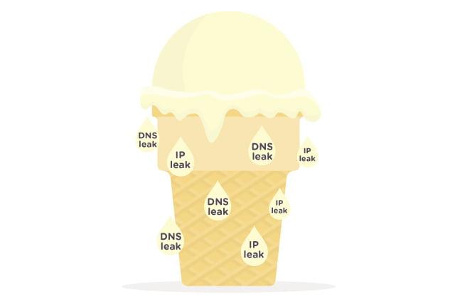 Sicheres VPN und kostenlose Tools für den Anonym surfen Test gibt es nur bei ExpressVPN!